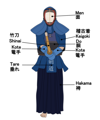 800px-Kendo uniform parts