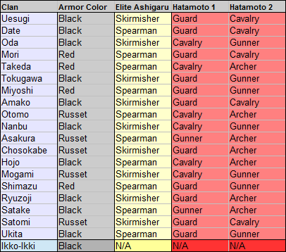 Mercenary names list