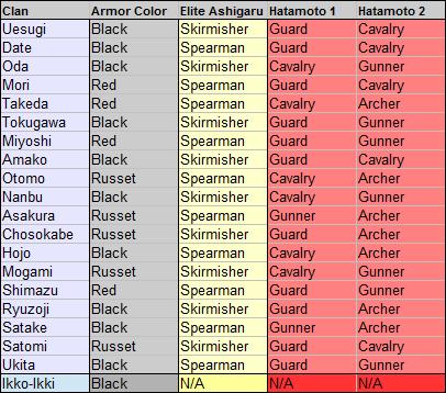 Mercenary names list