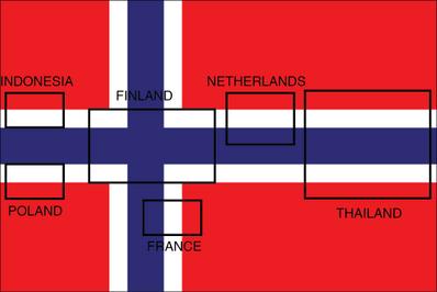 Norwayfalg