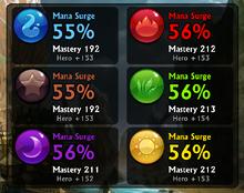 Hero Masteries