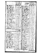 1790 census Rutherford County, North Carolina, p. 134