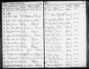 Pedersen-Inga 1896 confirmation