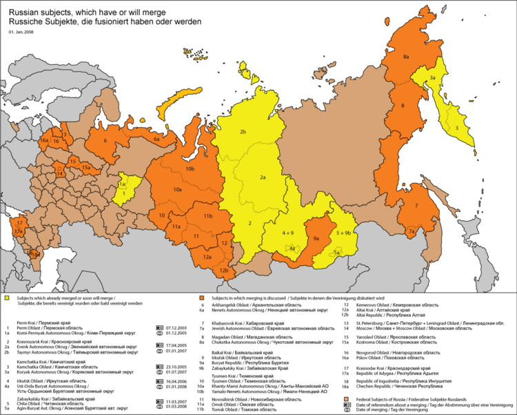 Russian Subjects merged