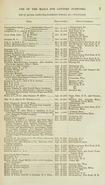 Lindauer-Charles 1880 lottery