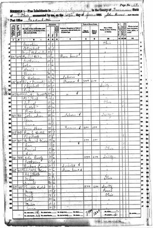 US census 1860 Ohio Tuscarawas Clay page 58