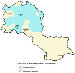 Nove zamky ethnic 2001