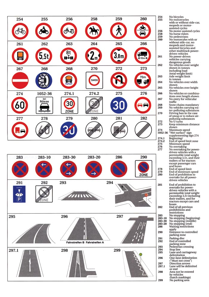 2017 free cdl road signs and signals practice test | free dmv.