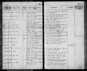 Pedersen-AntonMartinTheodore 1879 baptism