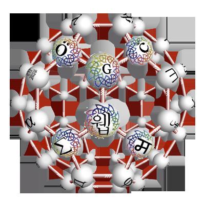 Semantic genealogy logo-med