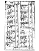 1790 census Rutherford County, North Carolina, p. 135