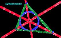 Bissectrices et cercle inscrit