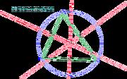 Médiatrices et cercle circonscrit.ggb