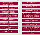 Processo de Avaliação e Seleção de Sistemas