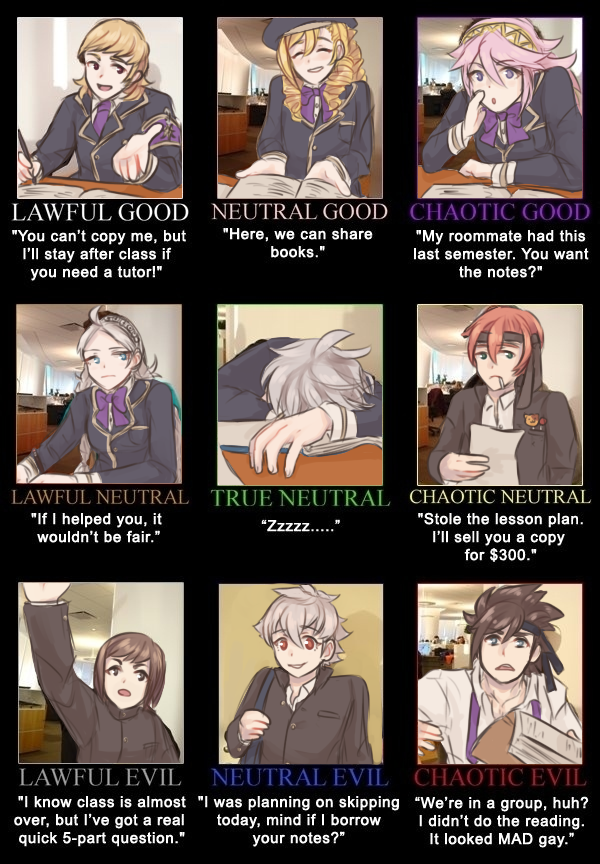Alignment Chart | Gamefaqs Fire Emblem Fates Wikia | FANDOM