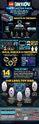 Lego Dimensions Info Starter Pack FAQ Promo 10-1-2015