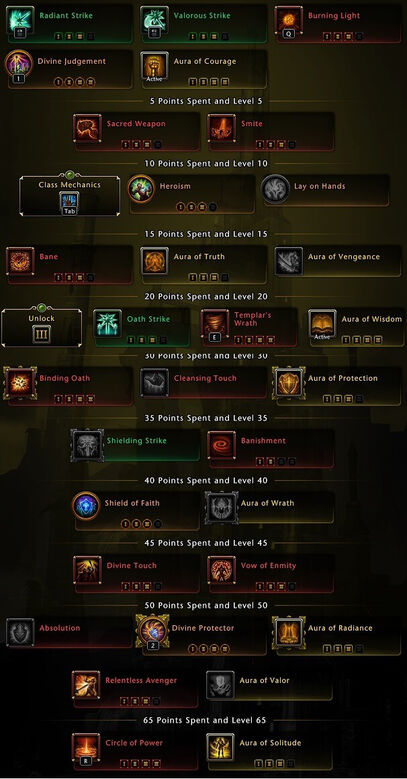 PredOborG's complete PvE guide to godlike tank Oathbound