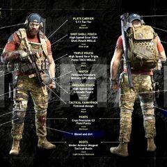 Nomad's gear in Breakpoint