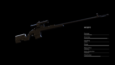 M1891stats