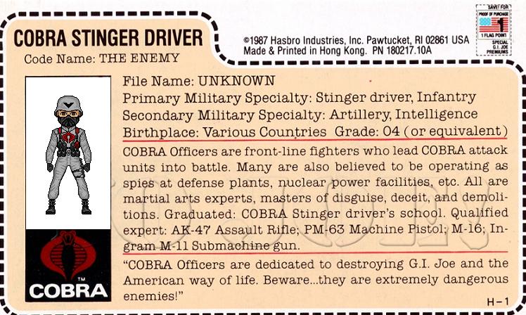 Cobra StingerDriver TC