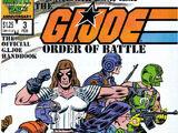Order of Battle 3