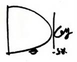 DK Signature