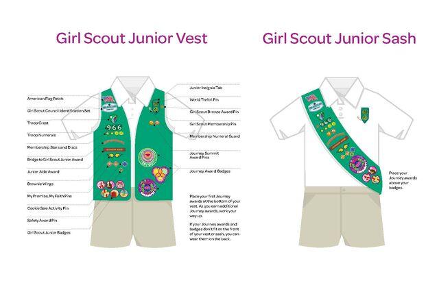 File:2014 junior vest sash insignia placement.jpg