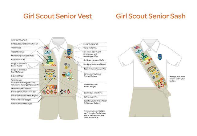 File:2014 senior vest sash insignia placement.jpg