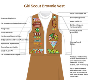 File:Where to put the patches and pins in your uniform.jpg