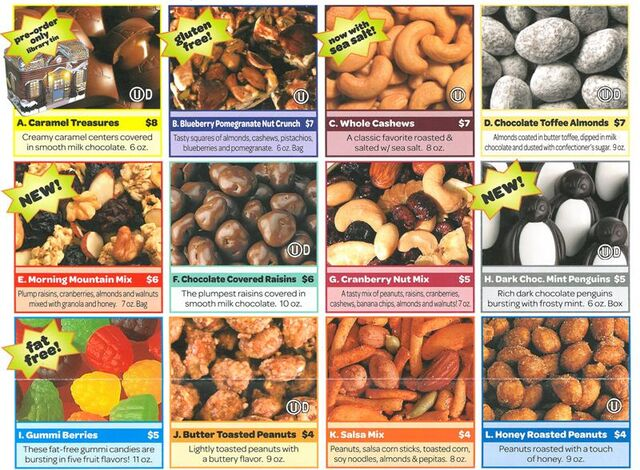 File:Nut products small.jpg