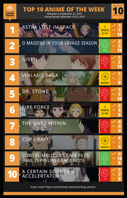 Given 3rd place for Anime of the week AT