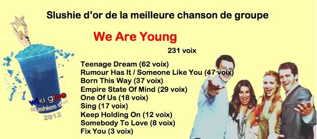 SO2012-MeilleurChGroupe