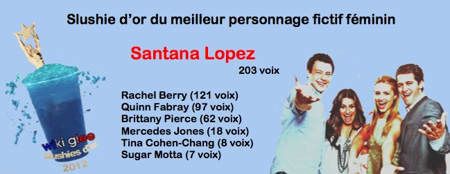 SO2012-MeilleurPersoFeminin