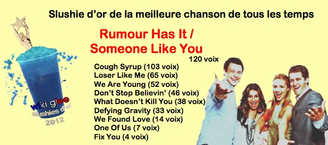 SO2012-MeilleurChanson
