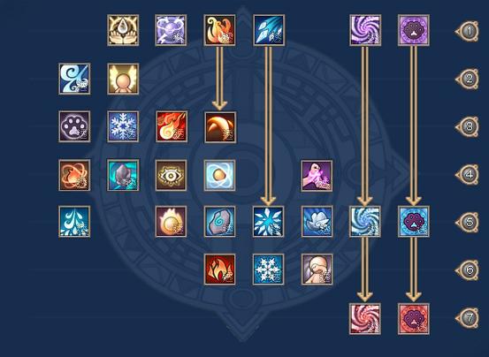 File:Sorcerer skills.jpg
