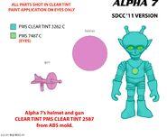 Alpha7-SDCC11-B
