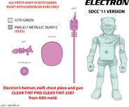 Electron-SDCC11