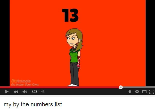 By The Numbers List Goanimate Community Fandom Powered By Wikia