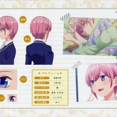 Diseño de Ichika Nakano en el anime #2