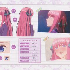 Diseño de Nino Nakano en el anime #2
