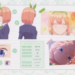 Diseño de Yotsuba Nakano en el anime #2