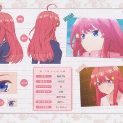 Diseño de Itsuki Nakano en el anime #2