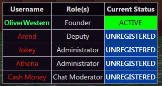 New Admin Team