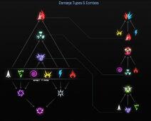 ComboPyramid