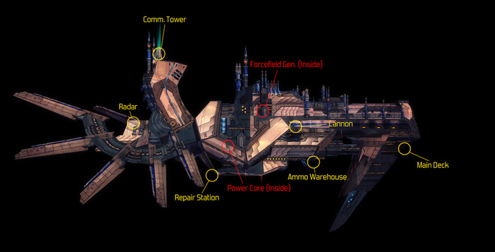 Carrier Ship Parts | God Factory: Wingmen Wiki | FANDOM