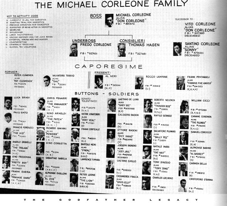 Image michael corleone familyg the godfather wiki fandom michael corleone familyg thecheapjerseys Gallery
