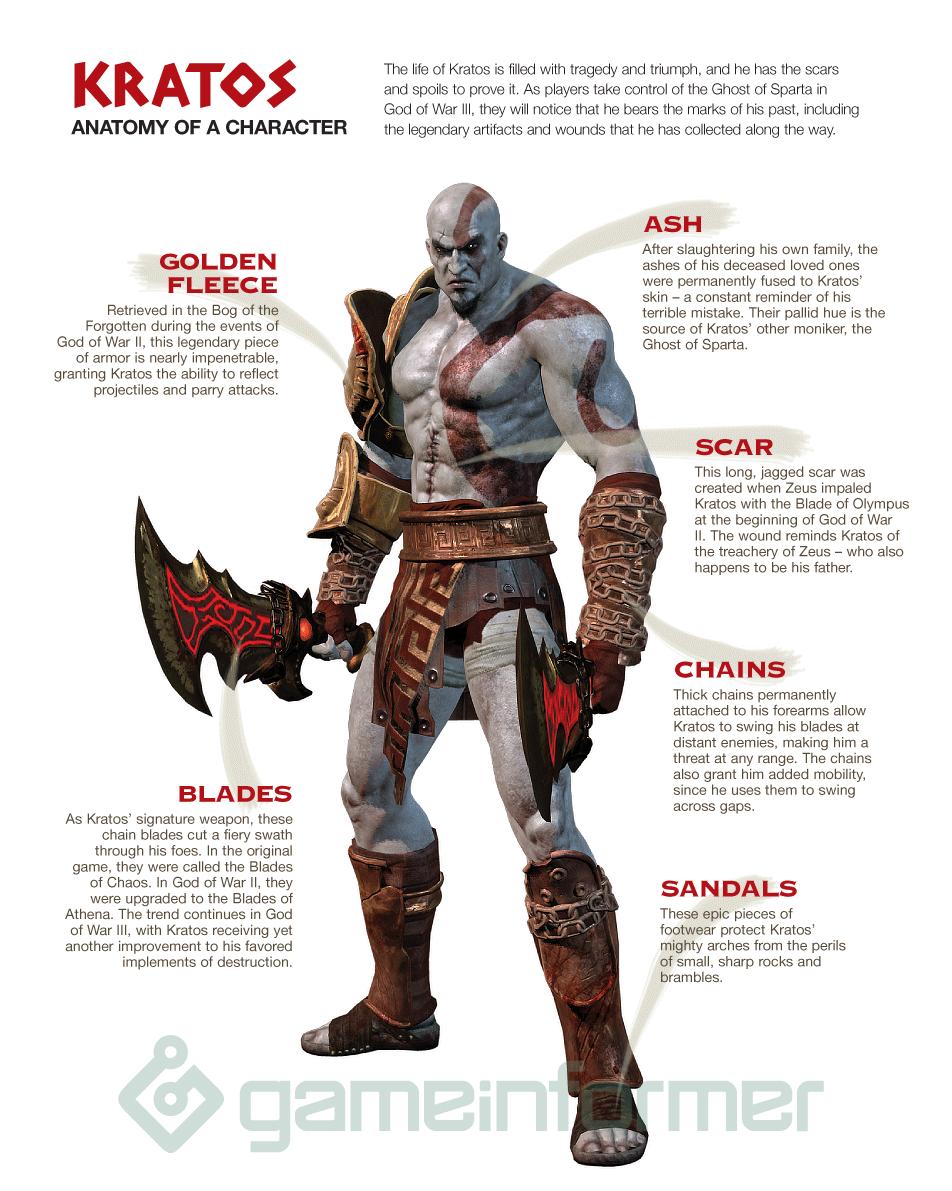 Image - 6320.gow 2D00 anatomy 2D00 big.png | God of War Wiki ...