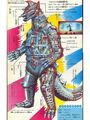 Anatomy of the Original MechaGodzilla