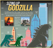 Godzilla-vs-Austin 1