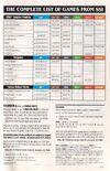 SSI 1991 catalog PG14